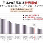 山田高明の非現実な緊縮財政論
